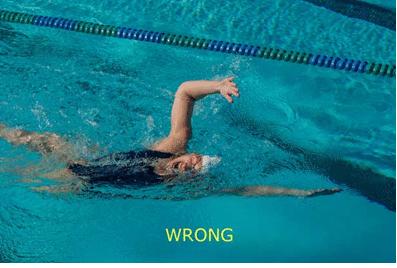 Borstcrawl ademhaling ademen leren sneller ademen kijken sighting sneller zwemmen triatlon triathlon techniek